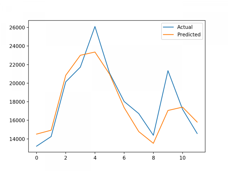 1598690419_975_Time-Series-Forecasting-With-Prophet-in-Python.png