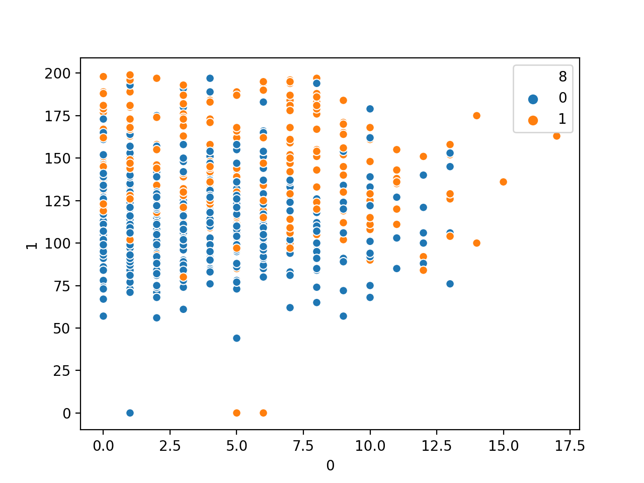 1598763608_908_How-to-use-Seaborn-Data-Visualization-for-Machine-Learning.png